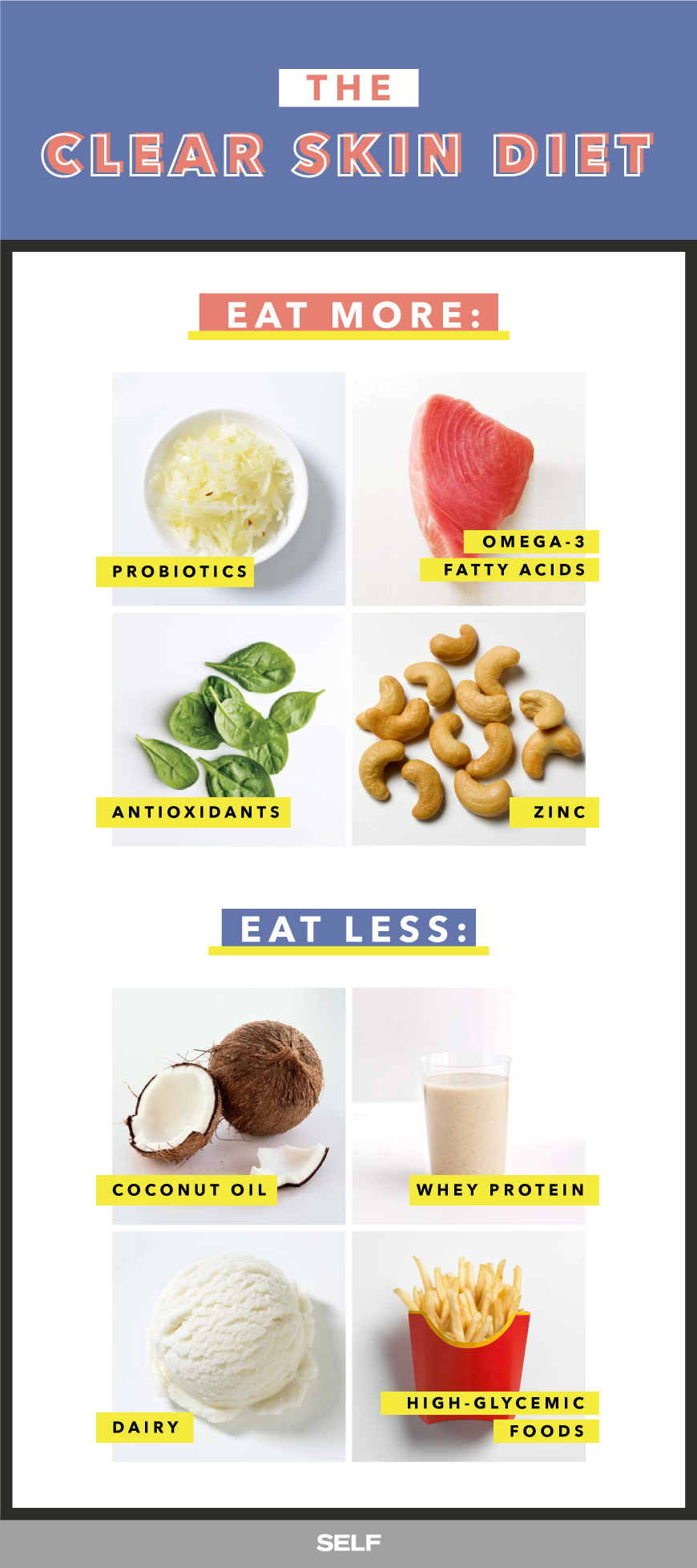Can Your Diet Help You Get Rid of Acne?