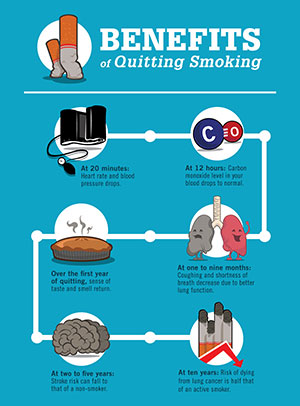 How To Help A Smoker Quit