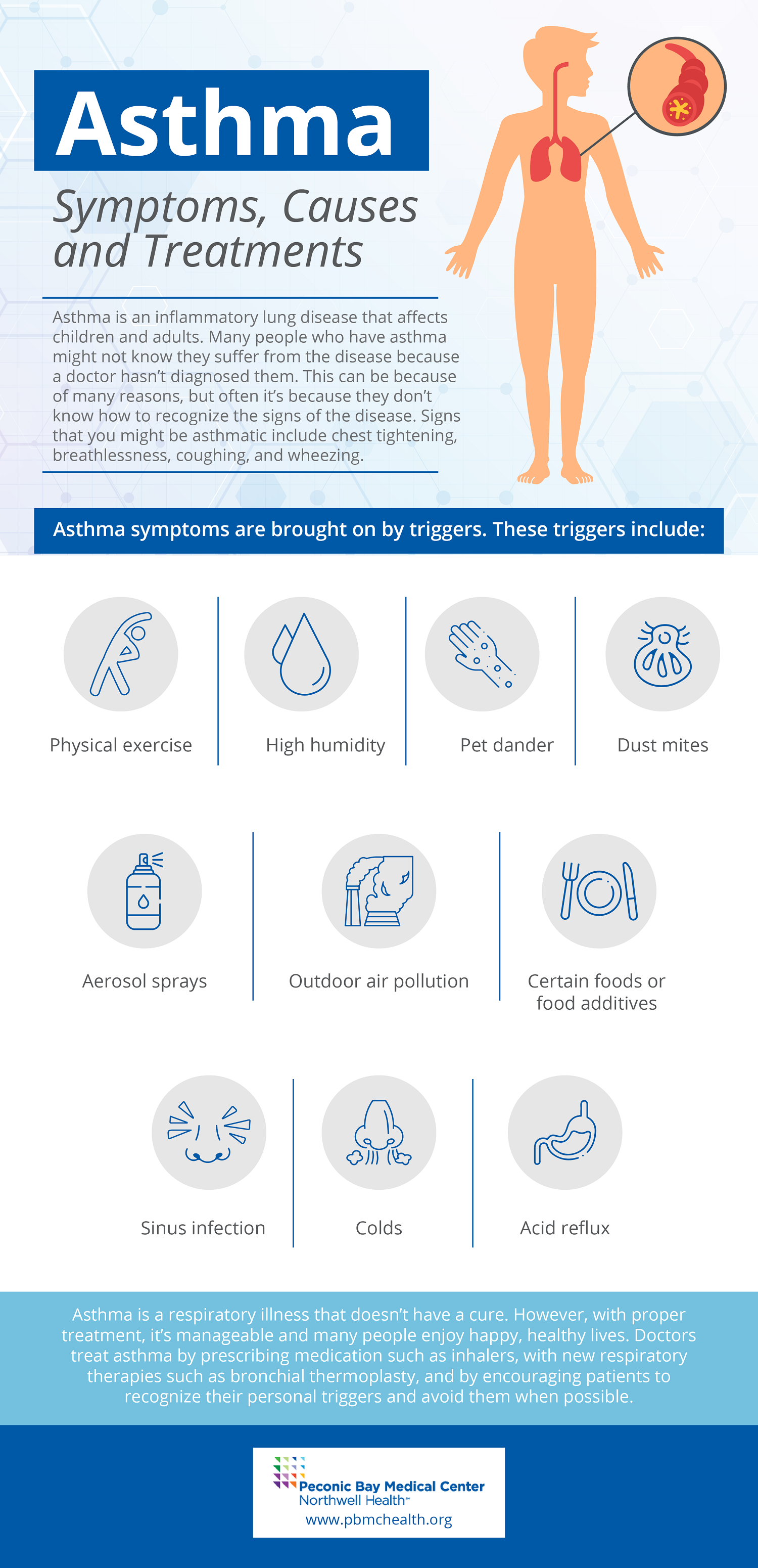 How To Treat Asthma?