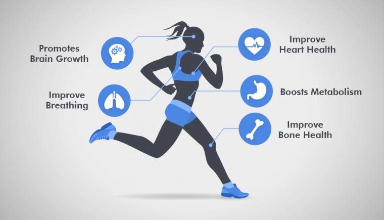 The Health Beneficial Aerobics for your Body