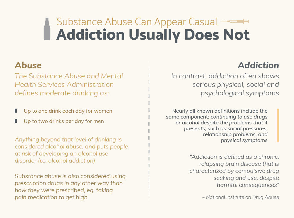 What is the Difference Between Addiction and Abuse?